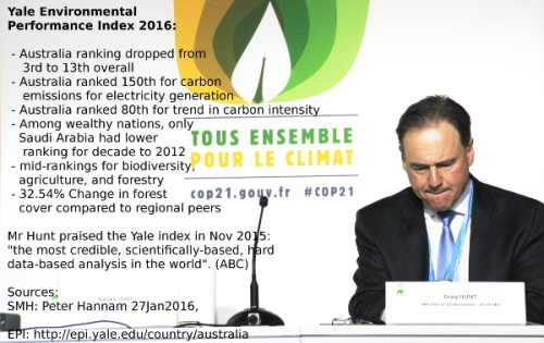 Environment Minister Greg Hunt achievements